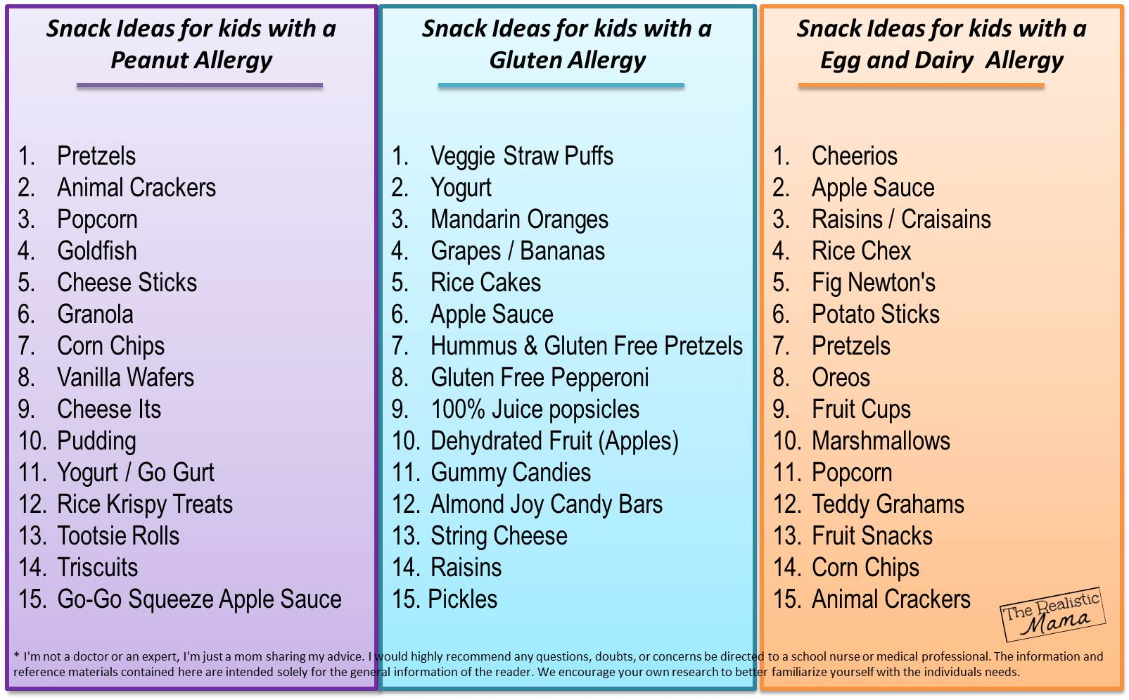 Food Allergy Chart with Snack Alternatives