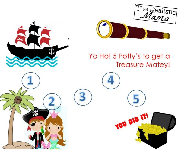 Potty Training Treasure Map