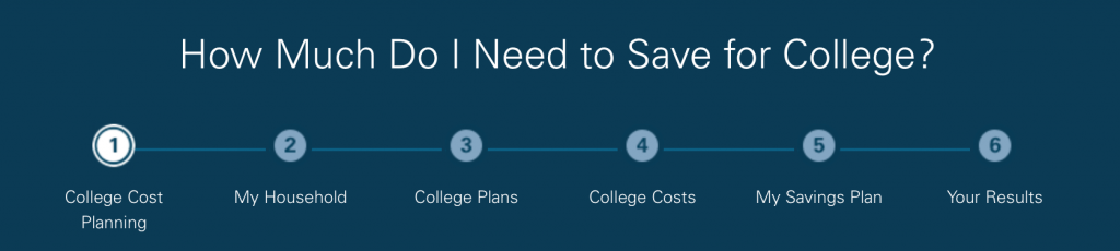 How Much Do I Need to Save for College?