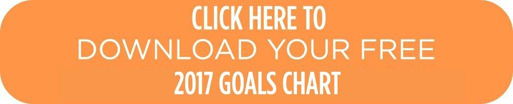 Click Here Download 2017 Goals Chart